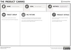 This Product Canvas works with Lean Startup, Customer Development, Business Model Generation, Scrum, and Lean UX. Design Thinking, Proposition De Valeur, Modelo Canvas, Process Chart, Business Model Canvas, Vision Statement, Statement Template, Sales Strategy, Learning