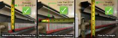 Baseboarders Length Premium Baseboard Heater Cover Panel Only Baseboard Radiator, Baseboard Heater Covers, Radiator Heater, Baseboards, Hydronic Baseboard Heaters, Baseboard Heating, Cheap Diy Home Decor, Diy Home Decor Projects, Old Radiators