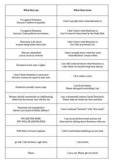 different types of feminism pdf