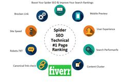 Technical SEO is referred to like the updates to a website or to a server that directly impacts the crawl ability, indexation and eventually the web search rankings of the web pages of your website. Seo Marketing, Digital Marketing, How To Find Out, How To Become, Seo Keywords, Seo Agency, Your Website
