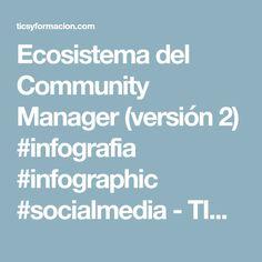Ecosistema del Community Manager (versión 2) #infografia #infographic #socialmedia - TICs y Formación