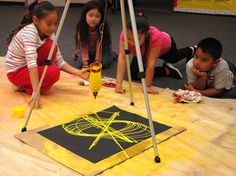 Forces and Motion - 2nd grade - Pendulum Painting. #forcesandmotion #commoncore #artsintegration #STEMtoSTEAM