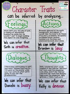 Character Traits Anchor Chart... plus a FREE character traits printable activity…