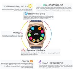 Sainte Lorande Bluetooth Smart Watch with Camera round screen Fitness Tracker Watch Heart Rate Monitor iOS and Android (Gold). ✔Dual UI themes smart watch:Highlighting different styles,From the classic style to simple image,Both clarity and Aesthetic expr