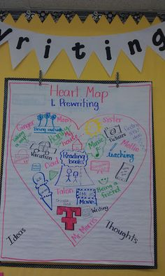 Heart Map, great writing idea
