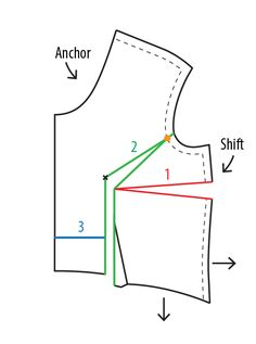 This tutorial for a Full Bust Adjustment is meant for bodices with a waist dart but no bust dart.