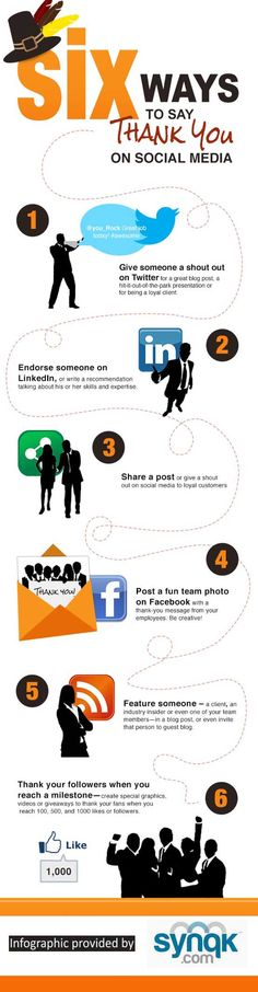 This infographics is brought to you by SYNQK, a social media management company. This infographics will tell you the ways of thanking on social media