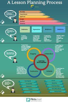 Infographic lesvoorbereiden