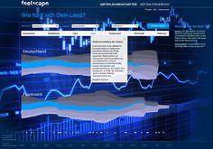 Feelscape Gefühlslandschaften VERTRAUEN www.feelscape.de