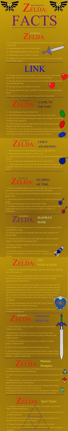 Legend of Zelda facts