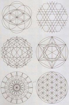 Geometrische Gebilde