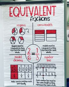 😍Loving these traceable anchor charts from (these are from her Fractions Planogram vol. 1 on TPT) 3rd Grade Fractions, Teaching Fractions, Fourth Grade Math, Math Fractions, Teaching Math, Dividing Fractions, Equivalent Fractions Chart, Comparing Fractions, Fraction Activities