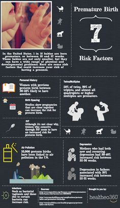 Premature Labor/Birth Risk Factors  Premature Labor/Birth Risk Factors: In 2010, more than a third of infant deaths were due to complications from preterm births- making prematurity the most common cause of infant mortality.  Infants born premature have increased rates of health problems and lifelong disabilities.    Check out this infographic to learn about some of the risk factors associated with premature labor and birth…