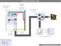 schema branchement cablage tableau electrique bricolage. Black Bedroom Furniture Sets. Home Design Ideas
