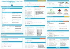 Python For Data Science Cheat Sheet For Beginners
