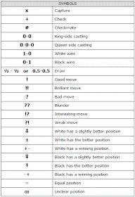 Chess Score Sheet (+ Free PDF Template) - Chess.com