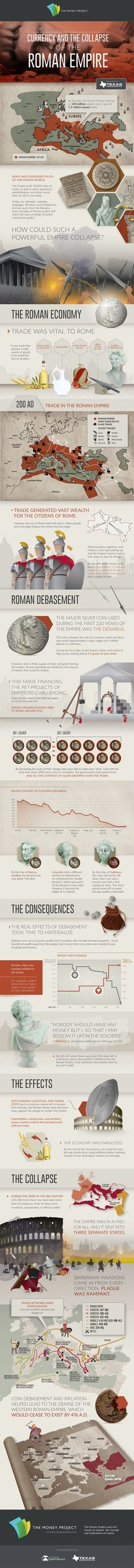 Currency and the Collapse of the Roman Empire. The Money Project is an ongoing collaboration between Visual Capitalist and Texas Precious Metals that seeks to use intuitive visualizations to explore the origins, nature, and use of money. At its peak, the Roman Empire held up to 130 million people over a span of 1.5 million square miles. Rome had conquered much of the known world. The Empire built 50,000 miles of roads, as well as many aqueducts, amphitheatres, and other works that are still…