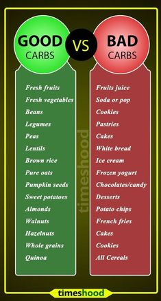 What are low calories carbs foods? Find good carbs sources for fast weight loss. Best fat burning low carbs foods to eat on weight loss. For women over 200 lbs., best fat burning foods for weight loss. Carbs for fat loss. Get Healthy, Healthy Tips, Healthy Carbs List, Heart Healthy Foods, Healthy Diet Plans, Healthy Workout Meals, Healthy Fats Foods, Healthy Low Carb Snacks, Healthy Food Swaps