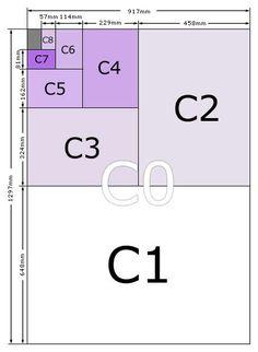 C series Envelopes - C0, C1, C2, C3, C4, C5, C6, C7, C8