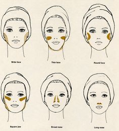 Contouring for different face shapes.