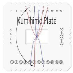 Tutorial - Using the Kumihimo Plate to Create Flat Braids - Fire Mountain Gems and Beads