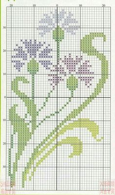 Wildflower Bachelor Button cross stitch.