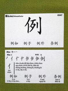 Flashcards 2000 Hán tự thường dùng - #Flashcards #ChineseFlashcards #ChineseCharacters #ChinesePoster