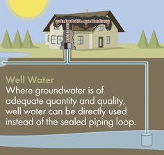 Magic Versus Innovation: A Look at Geothermal Energy http://newyorkweeklynews.org/magic-versus-innovation-a-look-at-geothermal-energy/