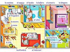 La casa (ficha de vocabulario)