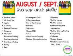 Grab our Free Clickable Mega List of Themes and Skills for Pre-K and Kindergarten Lesson Plans to see what themes/skills I cover in my classroom all year! Kindergarten Schedule, Kindergarten Themes, Homeschool Kindergarten, Preschool Learning Activities, Preschool Lessons, Preschool Classroom, Preschool Prep, Monthly Themes For Preschool, Kids Schedule