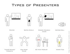 types of presenters
