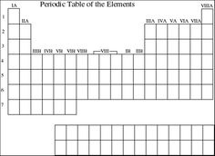 Blank Periodic Table Word Document BlankPeriodicTable PeriodicTableBlank