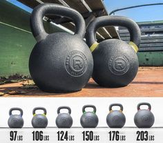 Rogue Monster Kettlebells  heaviest kettlebells i've ever seen and I want them