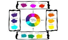 Círculo cromático: colores análogos