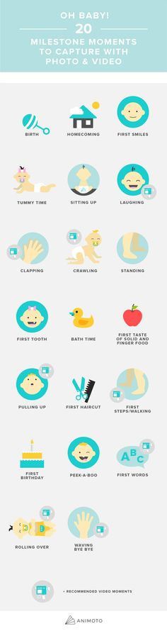A handy infographic on 20 milestone moments to capture in your baby's life — in the first year and beyond. You can always pare down your photos, but you can't ever go back in time and take more — so ignore the eye-rollers and snap away!