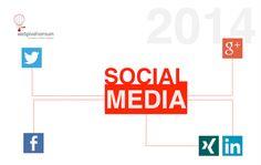 Social Media  webpixelkonsum — Konzepte für Online-Strategien