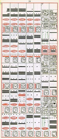 Gates drawing of Dresden Codex Page 71