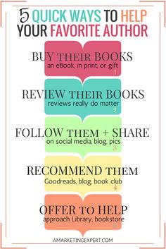 Book Marketing Alert: 5 Quick Ways to Help Your Favorite Author Fiction Writing, Writing A Book, Writing Tips, Indie, A Writer's Life, Book Memes, Self Publishing, Marketing, Love Book