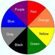 Dyes for clothing and other fabric can be made from flowers, leaves, bark, roots, and berries. General instructions for making dye and morda...