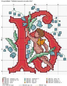 Resultado de imagen de alfabeto maiuscolo con putto e fiori H