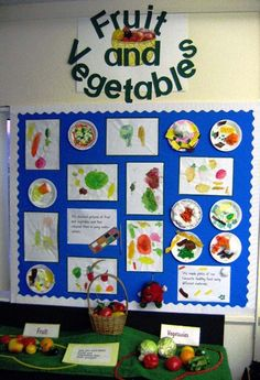 Fruit and Vegetables Y1