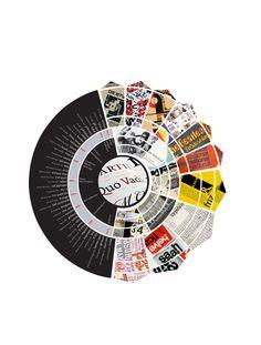 Typography Timeline by Joana Soares Branco, via Behance
