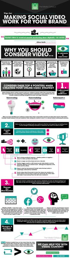 Business infographic : How to Make Social Video Work for Your Brand #Infographic | via #BornToBeSocial