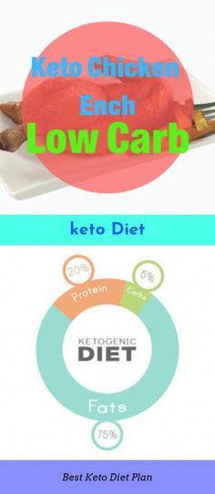 Eat Fat Without Gaining Fat - Ketogenic Dieting Made Easy - Keto Fat Blast Best Keto Diet, Keto Diet Plan, Ketogenic Diet, Keto Fat, Low Carb Keto, Tartiflette Recipe, Red Pepper Recipes, Low Carbohydrate Diet, Atkins Diet