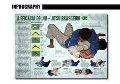 INPHOGRAPHY    A EFICACIA DO JIU - JITSU BRASILEIRO                                                                       ...