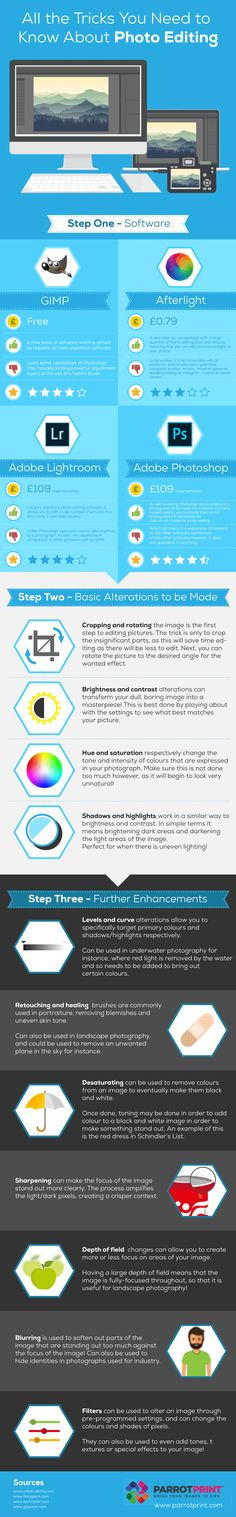 All the Tricks You Need to Know About Photo Editing #Infographic #GraphicDesign