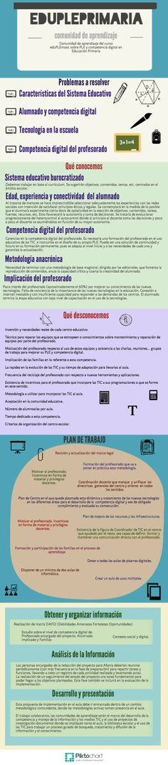 #eduPLEreto