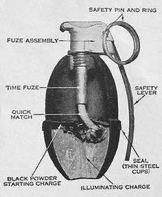 WW2 Mk.1 illumination grenade Section View