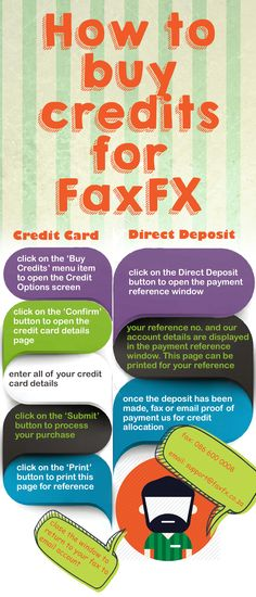 Here is how you can buy credits for FaxFX. :)