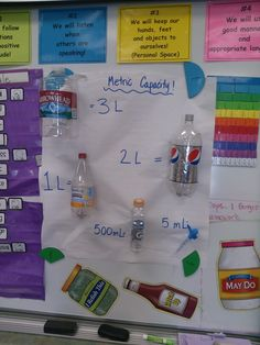 recycled bottle poster for metric capacity. Teaching Measurement, Measurement Activities, Teaching Math, Math Activities, Math Classroom, Kindergarten Math, Capacity Activities, Math Charts, Third Grade Math